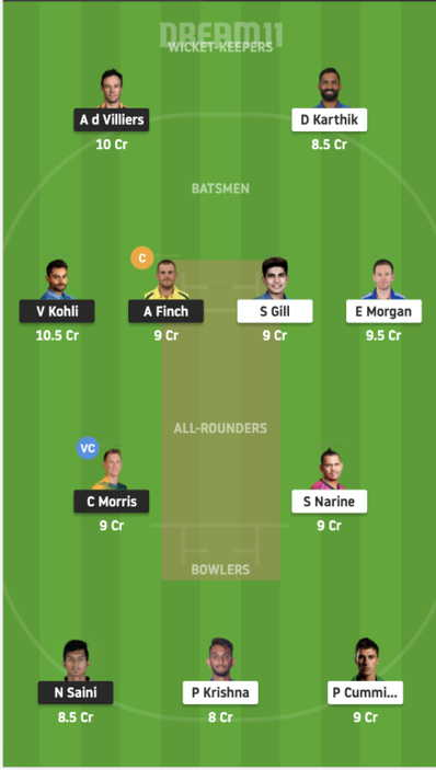 BLR vs KKR Dream11 TEAM